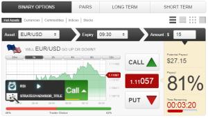 Platforma ETX Binary s aktivní predikcí vývoje RSI
