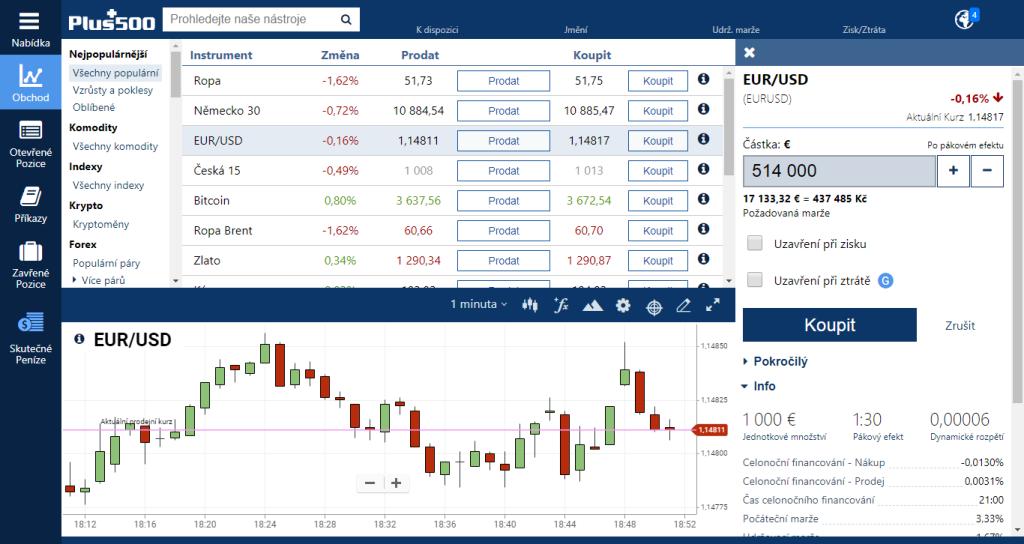 Pákový efekt na platformě Plus500, která je určena obchodníkům na forexu