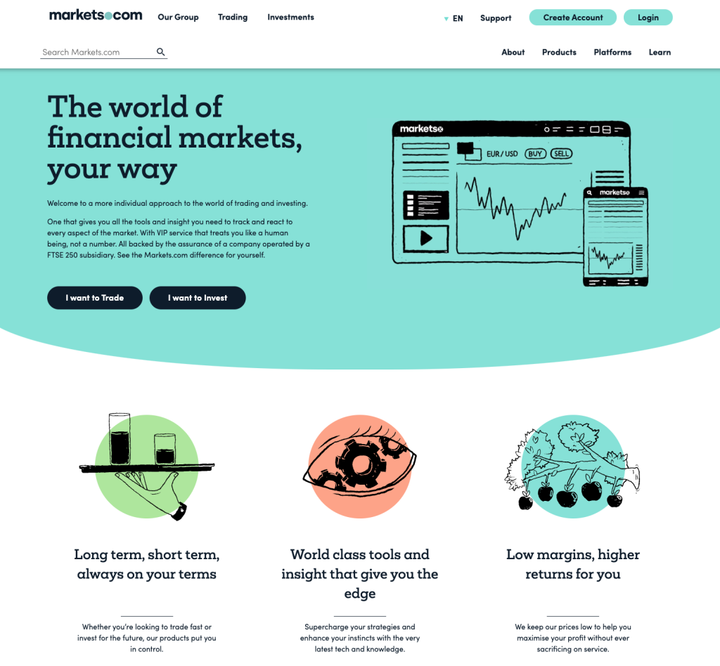 Webová stránka MM brokera Markets.com